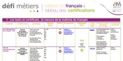 """Résultat de recherche d'images pour """"image CPF défi métiers"""""""