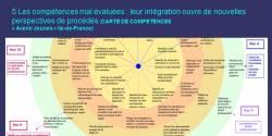 Carte de compétences de la Région Ile-de-France : repérer les différents éléments et leurs relations - CCR 1 (Les écrans du CDRIML)