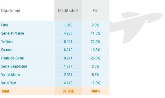 Salariés, aéronautique, Ile-de-France