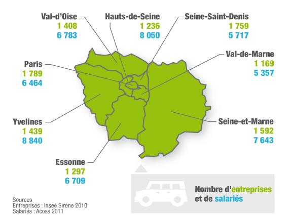 Les m tiers de l automobile defi - Nombre de garage automobile en france ...
