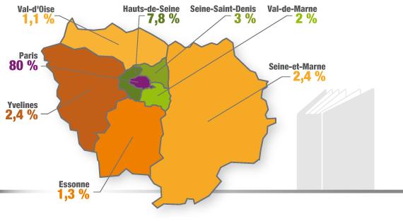 Localisation, éditeurs, Ile-de-France