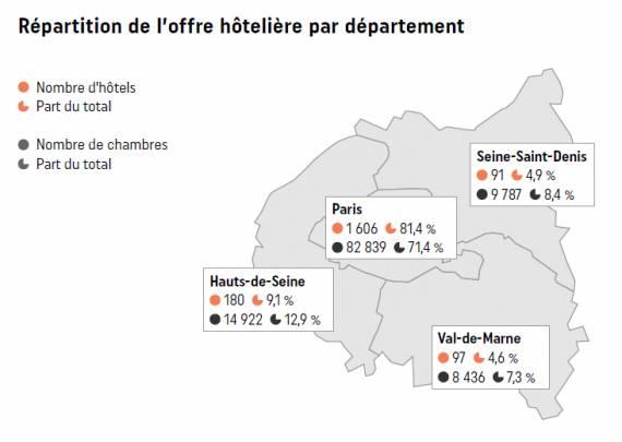 Offre D Emploi Maitre D Hotel Ile De France