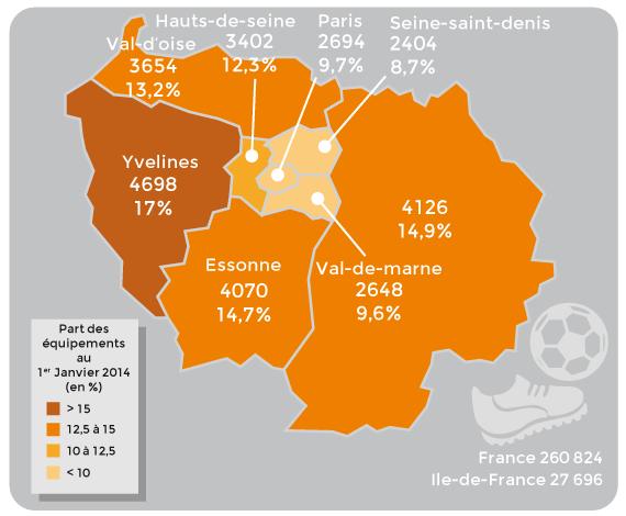 Les équipements sportifs dans les départements franciliens, hors sports de nature