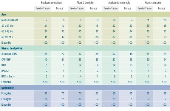 les m 233 tiers des services 224 la personne defi metiers fr