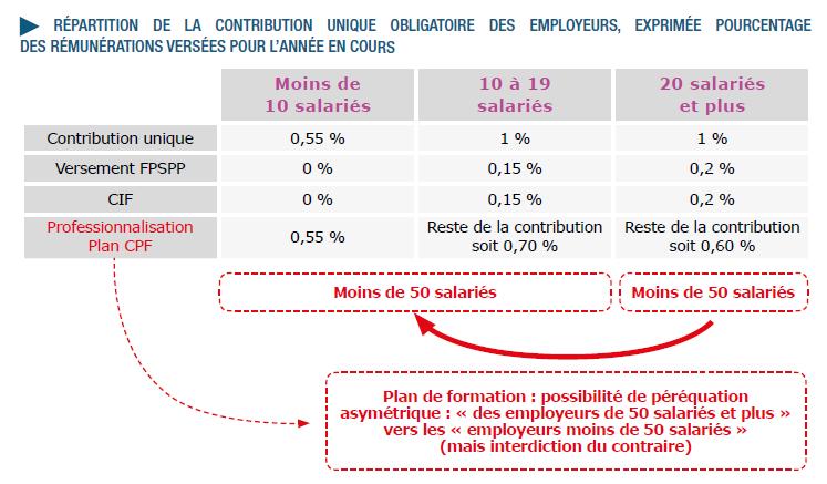 La Reforme De La Formation Professionnelle 2014 Zalischyky